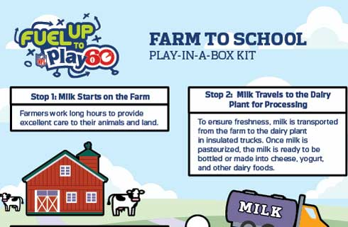 graphic showing the farm to school kit download